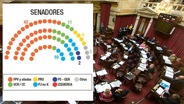 Nueva c mara de senadores as queda conformada el sindical for La camara de senadores