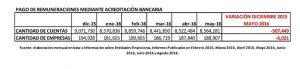 bcra-cuentas-y-empresas-pagos-cta-sueldo